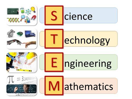 什麼是STEM