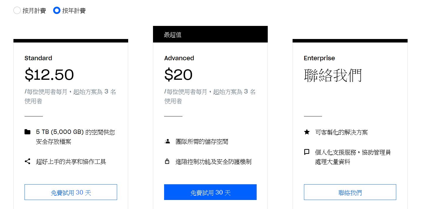 團隊方案的價格