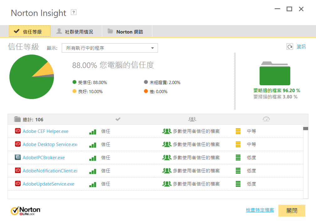 Norton Insight功能