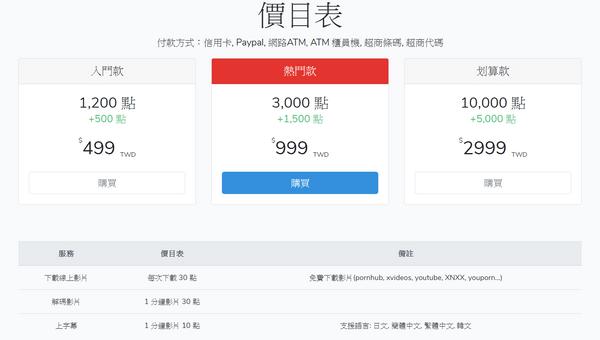 JavLens價目表
