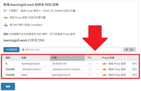 網域的DNS紀錄
