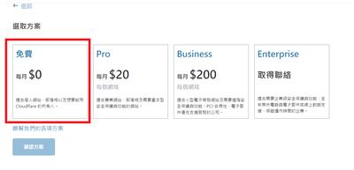 選擇Cloudflare方案